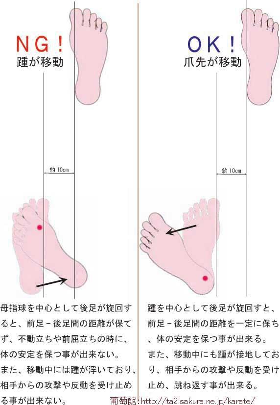 中年空手 葡萄館 空手技術研究会